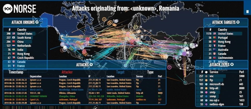RealTimeAttackMap