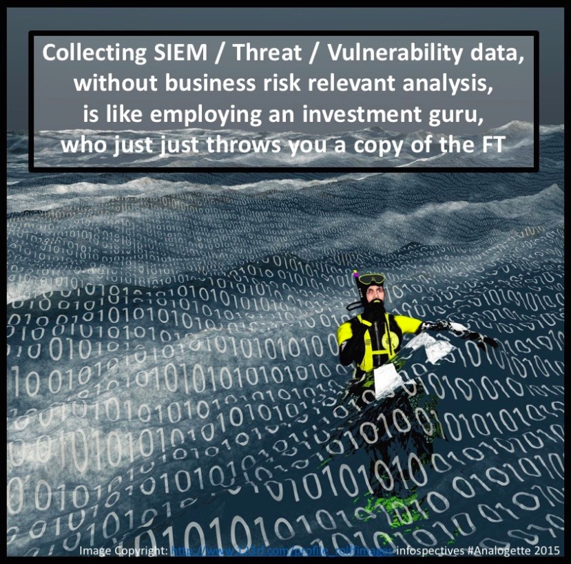 Drowing in Vulnerability Threat and SIEM data