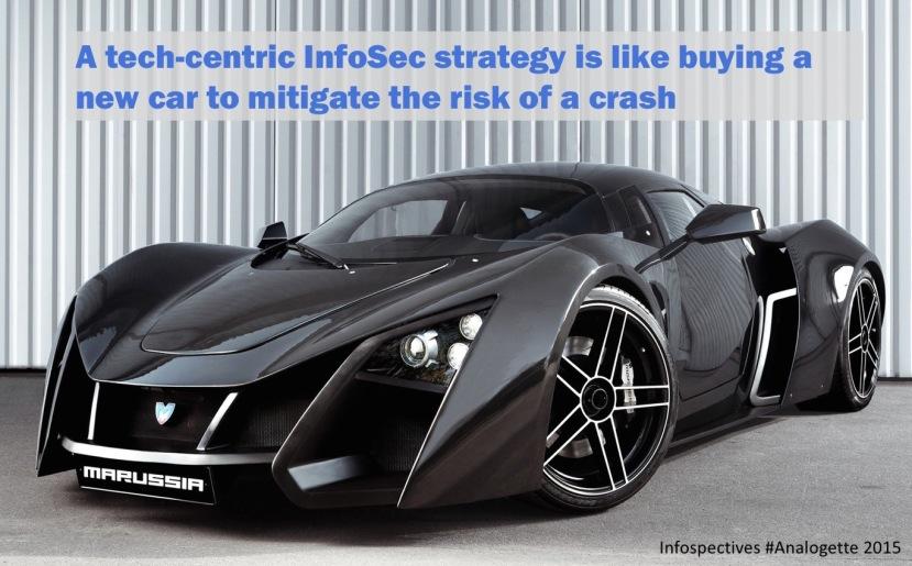 Tech-centric InfoSec Strategy