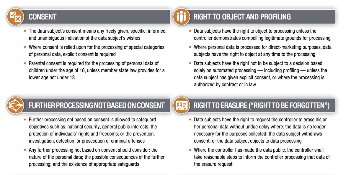 IAPP summary excerpt.jpg